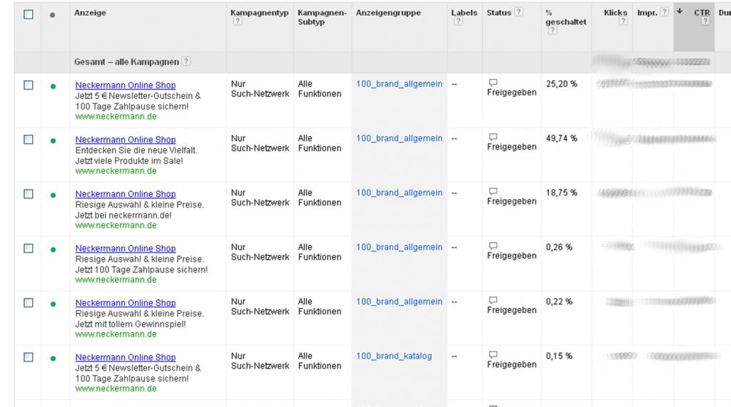 Anzeigen-Performance in Adwords